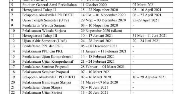 Kalender Akademik STAIM 2021